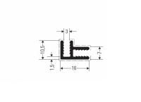 ALU profili za sestavljanje plošč